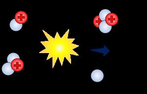 Schematics of Deuterium-Tritium nuclear reaction